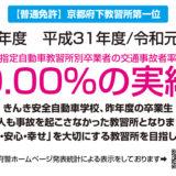 【速報】卒業生事故者率発表